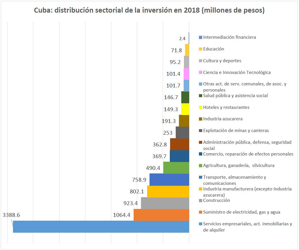 """El economista Pedro Monreal afirma que hay """"una desproporción entre la oferta hotelera y la demanda"""""""