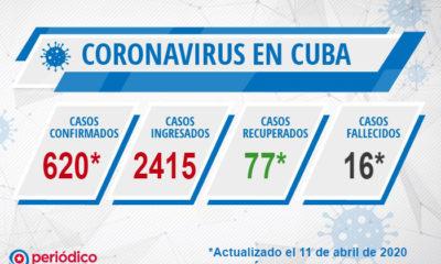 Casos de coronavirus Cuba y fallecidos el 11 de abril