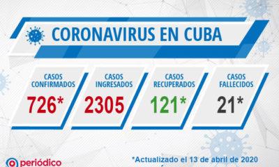 Casos de coronavirus Cuba y fallecidos el 13 de abril