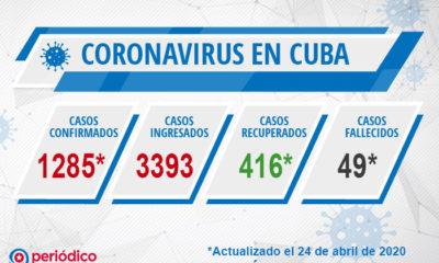 Con 6 muertes por coronavirus, Cuba marca récord de decesos para un día