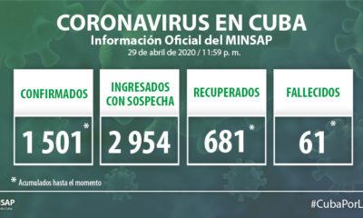 Coronavirus en Cuba Se registran 3 muertos y 34 nuevos infectados