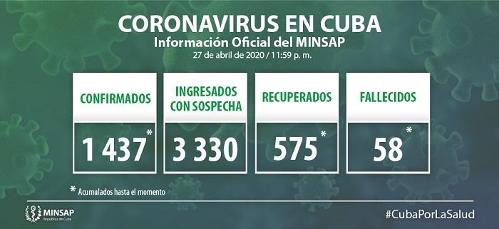 Cuba registra cerca de 50 casos positivos de coronavirus en las últimas horas