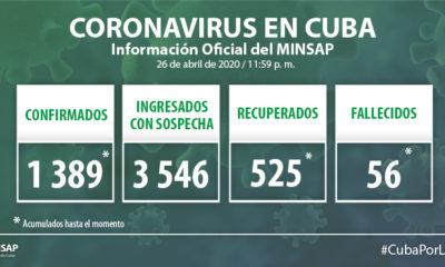 Se registran 20 casos positivos de coronavirus en Cuba, la cifra más baja desde el 4 de abril