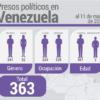 foro penal de venezuela