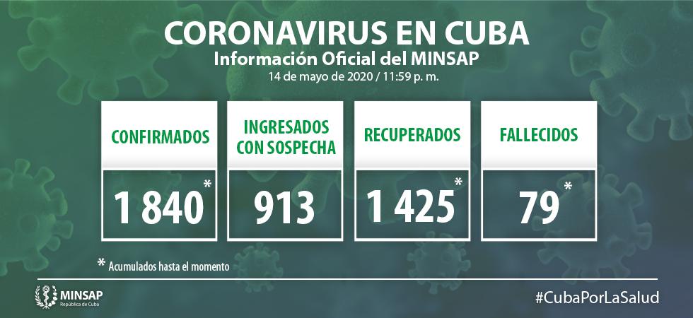 Cuba confirma 10 nuevos casos de coronavirus sin fallecidos