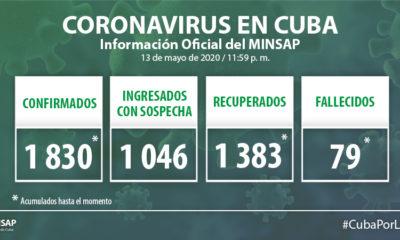 Son 20 los nuevos casos confirmados de coronavirus en Cuba