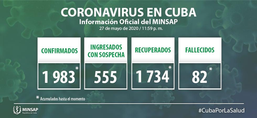 Son 9 los casos de coronavirus en Cuba, 8 de ellos de La Habana2