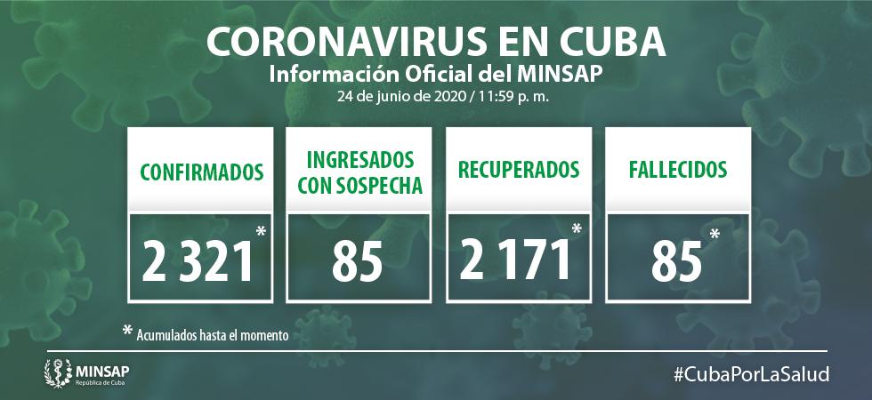 Cuba informa de 2 nuevos casos de coronavirus