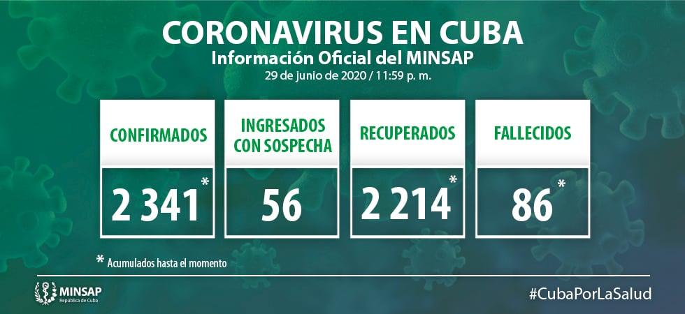 Cuba registra un solo caso de coronavirus, luego de 8 en la última jornada (2)