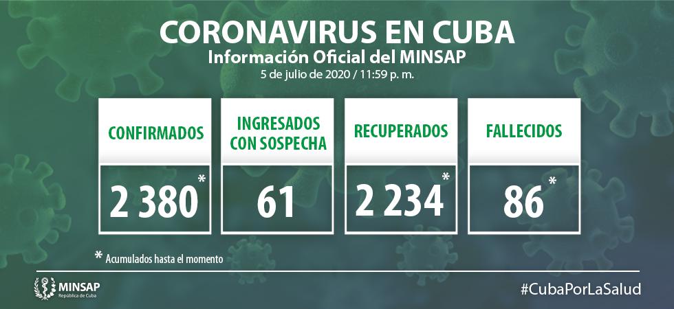 Aumentan los pacientes graves por coronavirus en Cuba, son 8 los nuevos confirmados