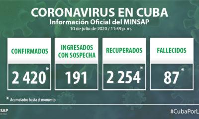 Cuba reporta un nuevo fallecido y 7 casos confirmados de coronavirus