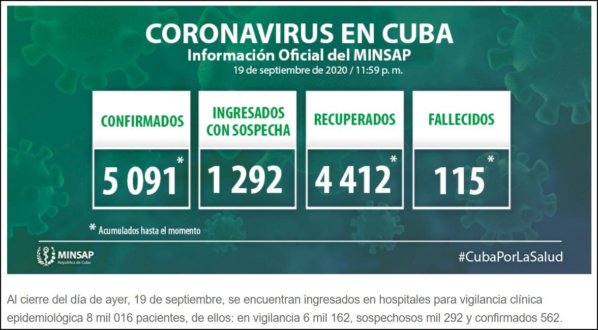 Número de pacientes sospechosos de COVID-19 se cuadruplican en Cuba en 24 horas