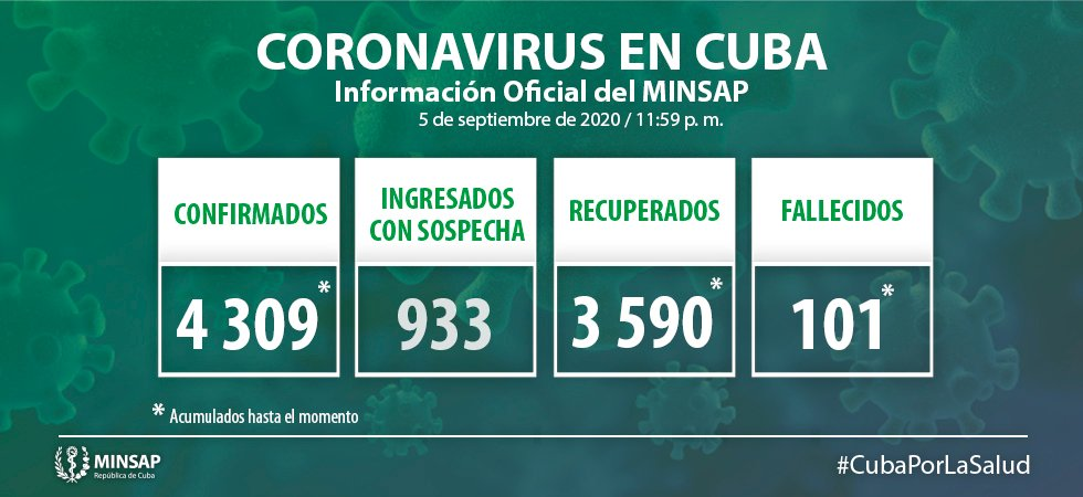 Cuba supera los 100 fallecidos por coronavirus
