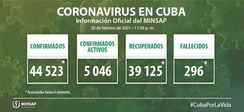 Cuba supera los 1.000 casos positivos de Covid-19 en el día