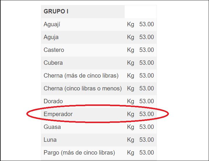 """Denuncian precios """"abusivos"""" de pescado en La Habana"""