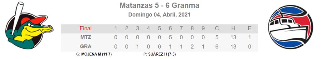 ¡Granma Campeón! Los alazanes dejaron al campo a Matanzas en el 6to juego