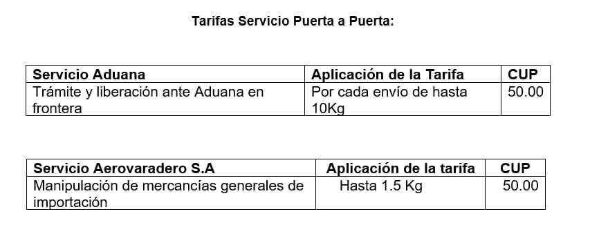 Estas son las tarifas de Aerovaradero por entrega de paquetes a domicilio