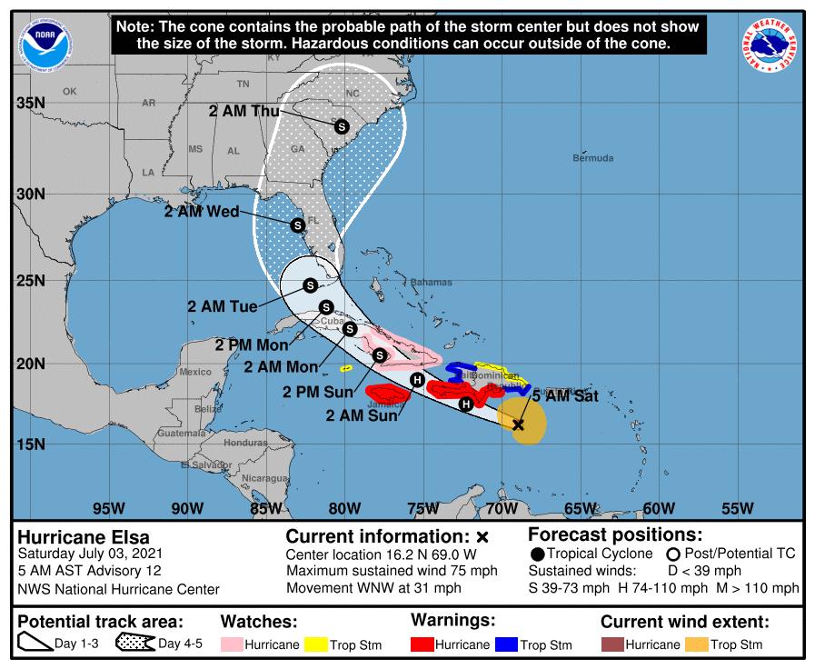 Huracán Elsa inclina su trayectoria y se aproxima al oriente cubano