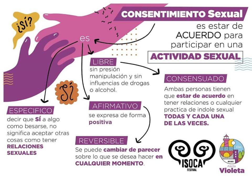 Consentimiento sexual. (Foto ISOCA, Alerta Social)