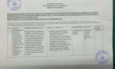 Documento retención títulos médicos